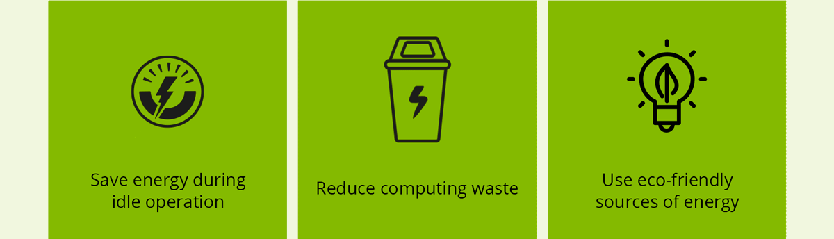Why Green Computing 02