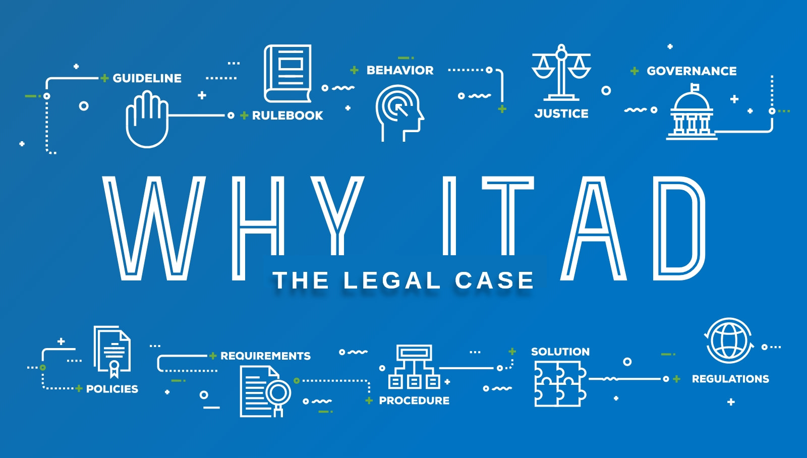 Why ITAD. The legal case